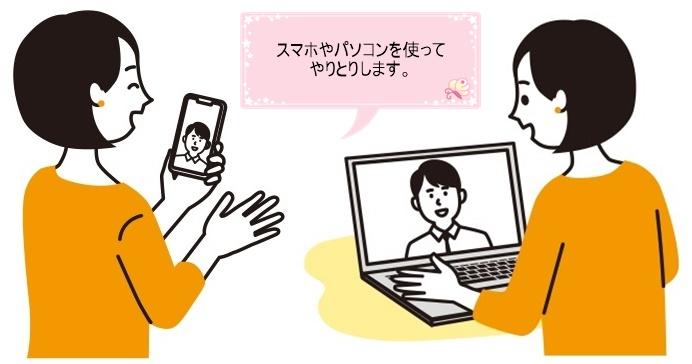 ぬりべえオンライン相談サービス使い方使用方法